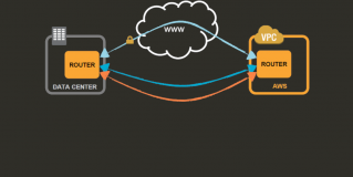 AWS una nube de servicios